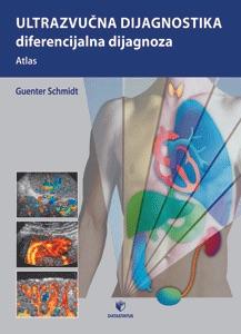ULTRAZVUČNA DIJAGNOSTIKA Diferencijalna dijagnoza - Atlas