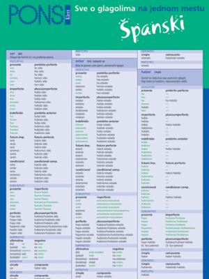 PONS Sve o glagolima na jednom  mestu - Španski