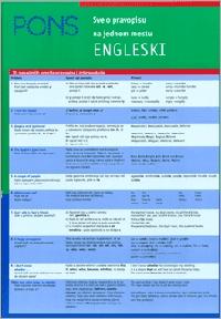 PONS Sve o pravopisu na jednom mestu - Engleski